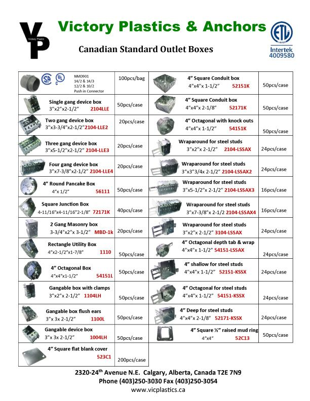 victory plastics electrical box list