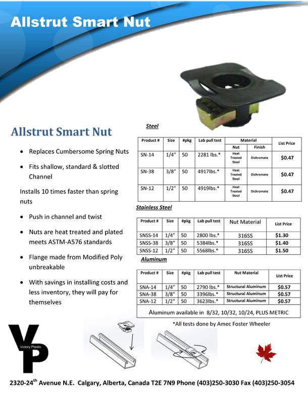 smart nut price list